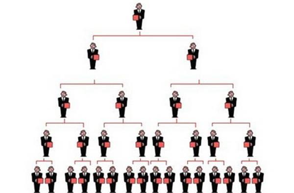 thục tục xin giấy phép bán hàng đa cấp, thanh lap cong ty tnhh, dịch vụ thành lập công ty tnhh, thành lập doanh nghiệp, tư vấn thành lập công ty tnhh, tư vấn thành lập doanh nghiệp, tư vấn thành lập doanh nghiệp tp HCM, tư vấn thành lập doanh nghiệp tp HCM uy tín, tư vấn thành lập doanh nghiệp tp HCM giá rẻ, tư vấn thành lập doanh nghiệp uy tín, tư vấn thành lập doanh nghiệp giá rẻ